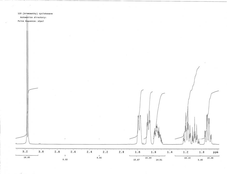 Cyclohexene Nmr   Acetone Nmr   Cyclohexanone Nmr   Cyclohexane IrCyclohexanone Nmr