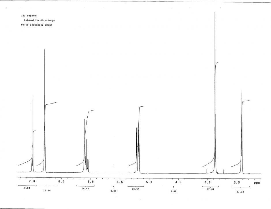 nmr of acetyleugenol Chemicalbook provideeugenol acetate(93-28-7) 1 hnmrir2,ms,ir3,ir1,1hnmr,raman,esr,13cnmr,spectrum.